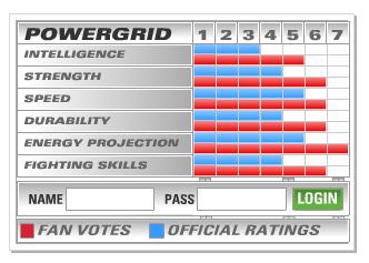 漫威官網對卡蘿丹佛斯的戰力分析其實僅算中等,分別是智力3、力量4、速度5、耐久性4、能量投射5、格鬥技巧4,但電影宇宙與漫畫宇宙是分開的。(翻攝漫威官網)