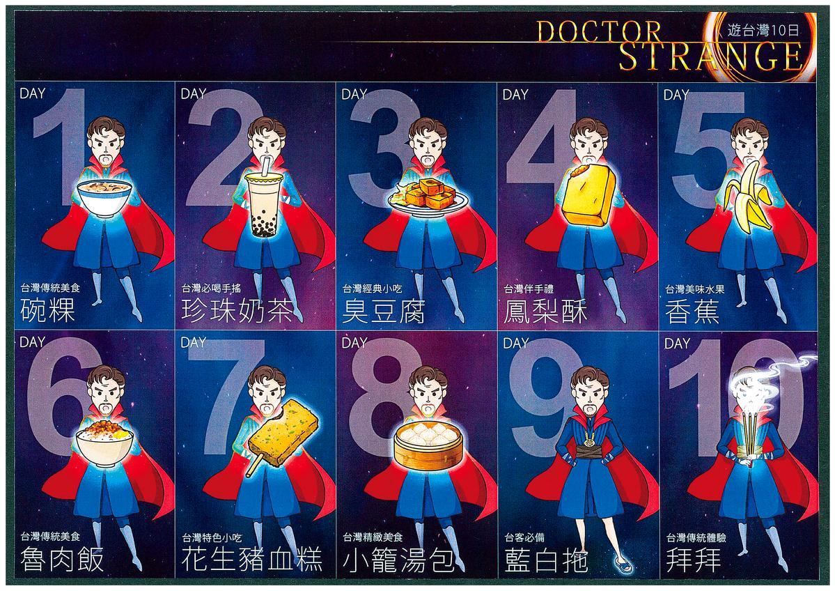 第1名《奇異博士台灣10日遊》,台灣漫威粉讓奇異博士在第9天穿上藍白拖,非常有趣。