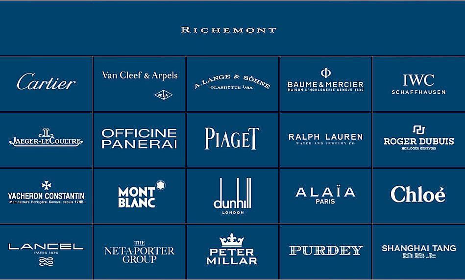 R集團旗下共有11個高級製錶品牌。如單純最低入手價格來概分的話,兩萬瑞士法郎級為A.LANGE & SOHNE、VACHERON CONSTANTIN、ROGER DUBUIS、VAN CLEEF & ARPELS,1.2萬瑞士法郎級為PIAGET、CARTIER、JAEGER-LECOULTRE、8千瑞士法郎級為PANERAI、5千瑞士法郎之內的則有IWC、MONTBLANC、BAUME & MERCIER。