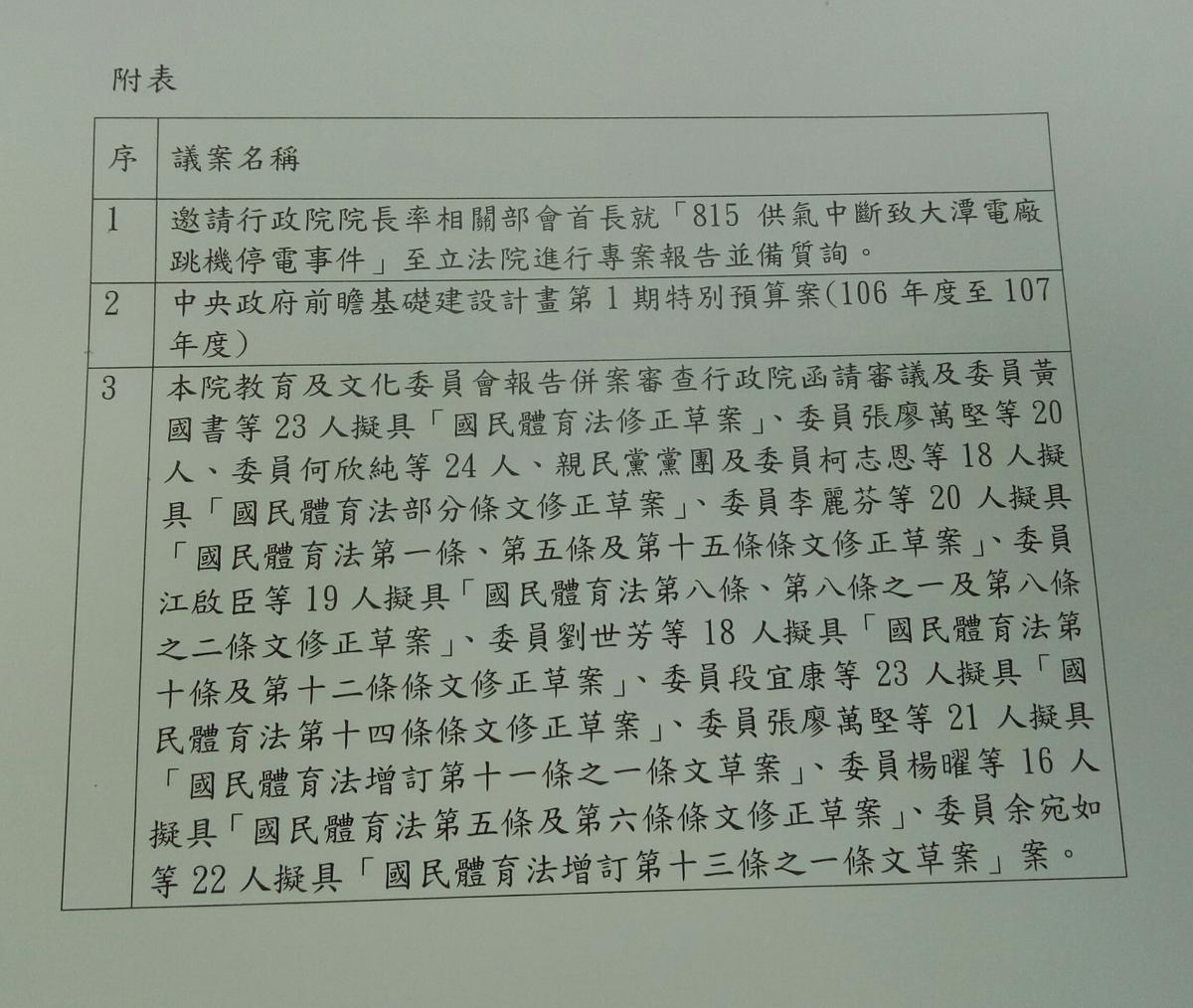 民進黨的新版臨時會提案,將邀行政院長林全報告跳電案納入議程。